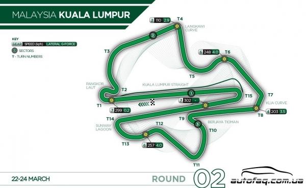 Формула 1 гран-при Малайзии