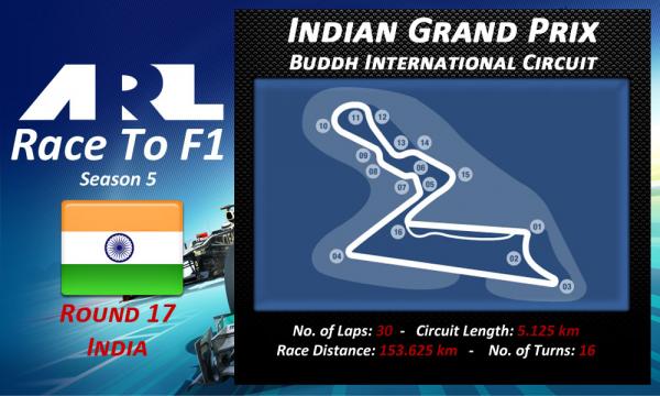 Гран при Индии итоги квалификации